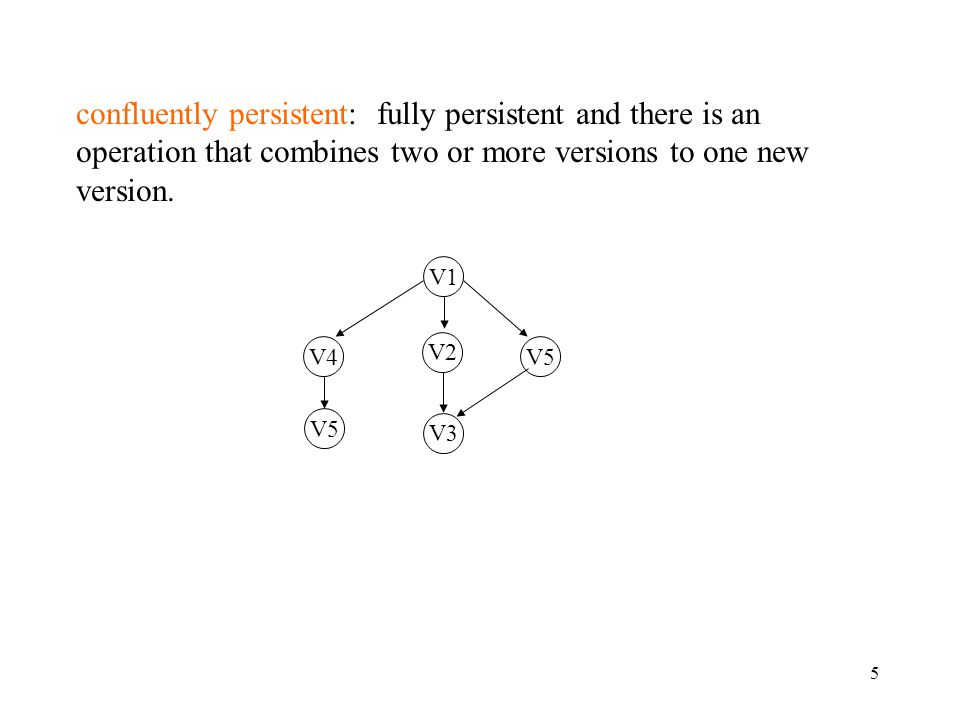 5 confluently persistent: fully persistent and there is an operation that combines two or more versions to one new version.