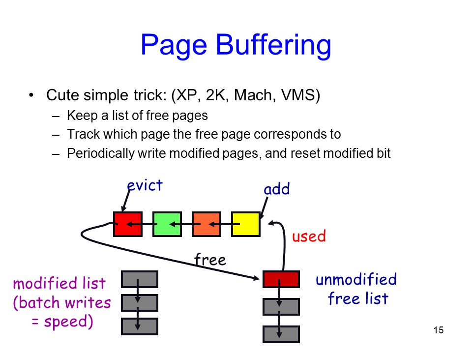 15 Page Buffering Cute simple trick: (XP, 2K, Mach, VMS) –Keep a list of free pages –Track which page the free page corresponds to –Periodically write modified pages, and reset modified bit add evict modified list (batch writes = speed) unmodified free list used free