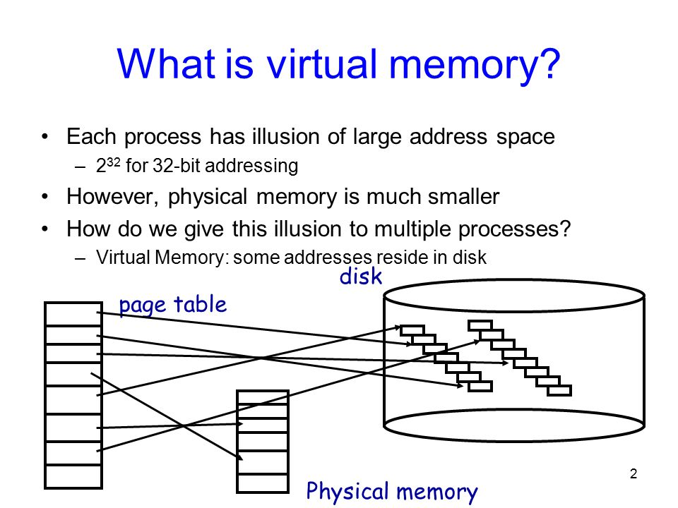 2 What is virtual memory.