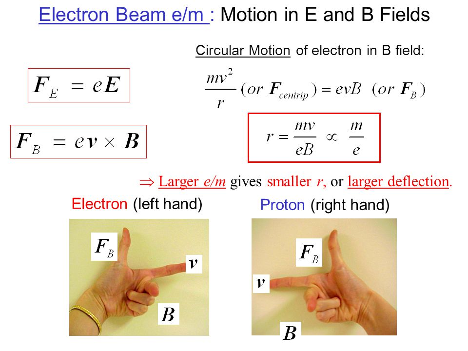 Page 4 Electron Beam e/m : Motion in E and B Fields Electron (left hand) Proton (right hand) Circular Motion of electron in B field:  Larger e/m gives smaller r, or larger deflection.