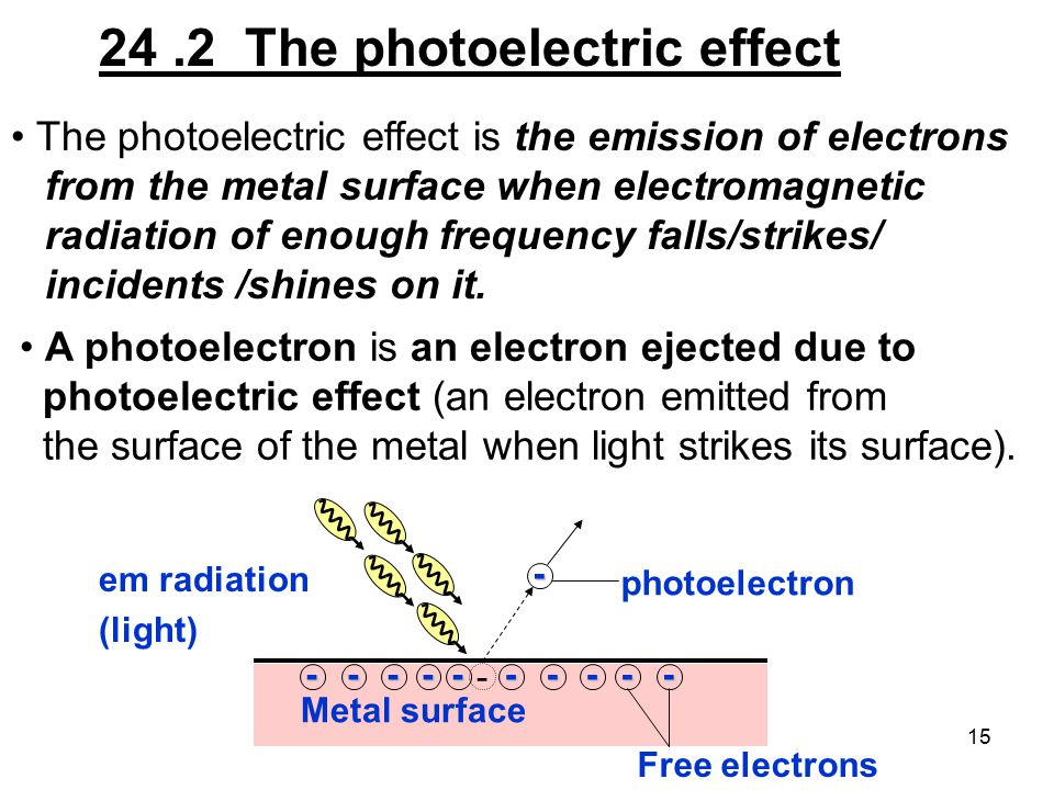 15 24.2 The photoelectric effect The photoelectric effect is the emission of electrons from the metal surface when electromagnetic radiation of enough