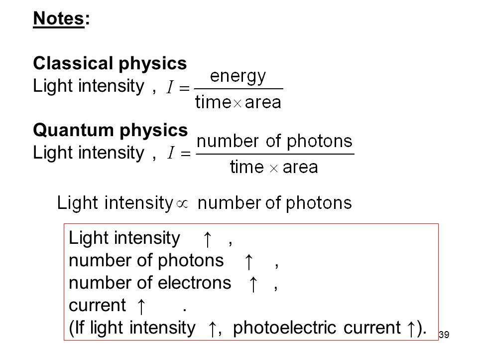 39 Notes: Classical physics Light intensity, Quantum physics Light intensity, Light intensity ↑, number of photons ↑, number of electrons ↑, current ↑