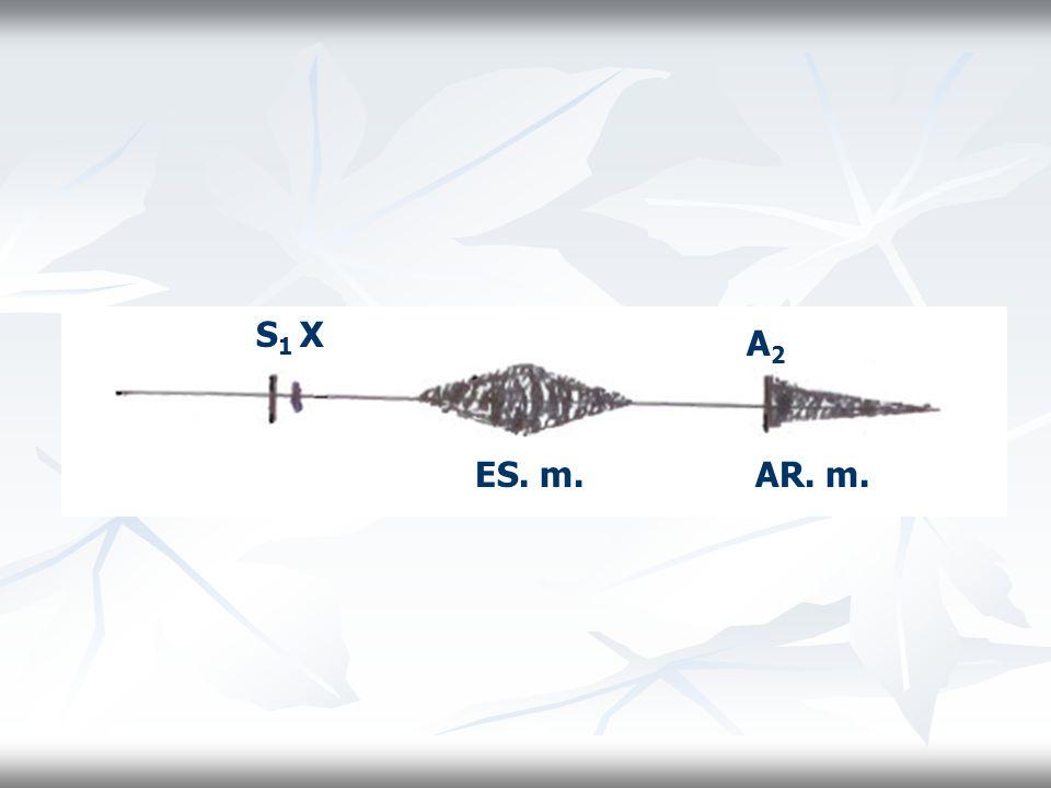 S 1 X ES. m. A2A2 AR. m.