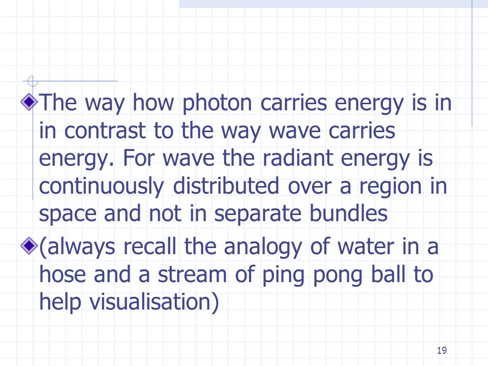 19 The way how photon carries energy is in in contrast to the way wave carries energy.