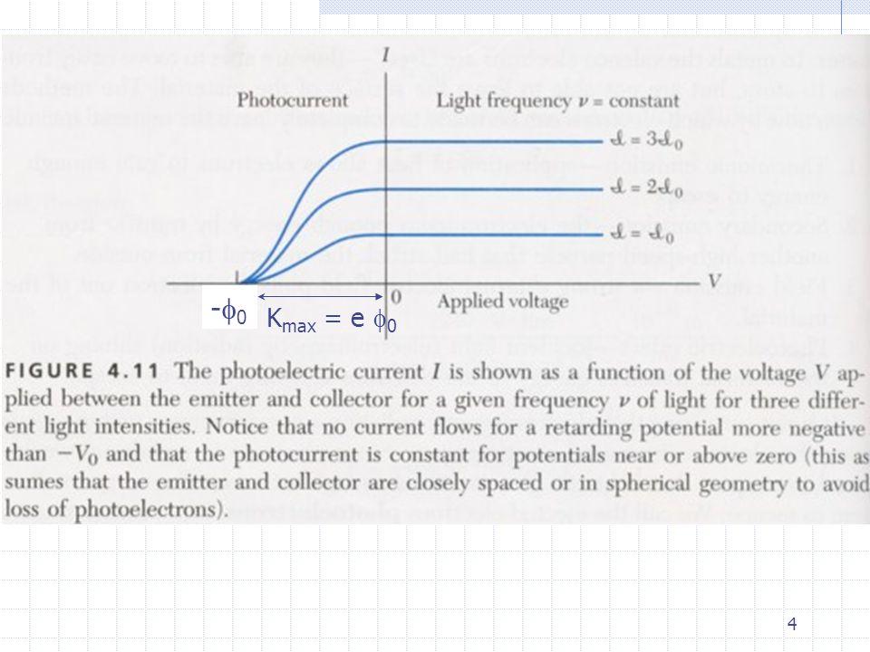4 -0-0 K max = e  0