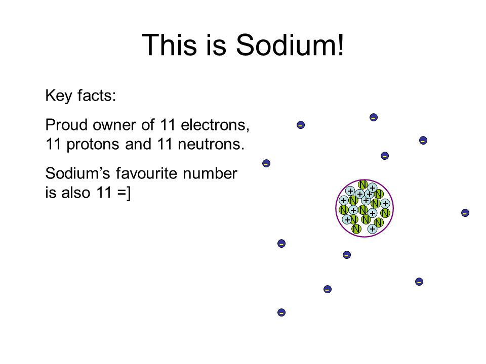 This is Sodium. Key facts: Proud owner of 11 electrons, 11 protons and 11 neutrons.