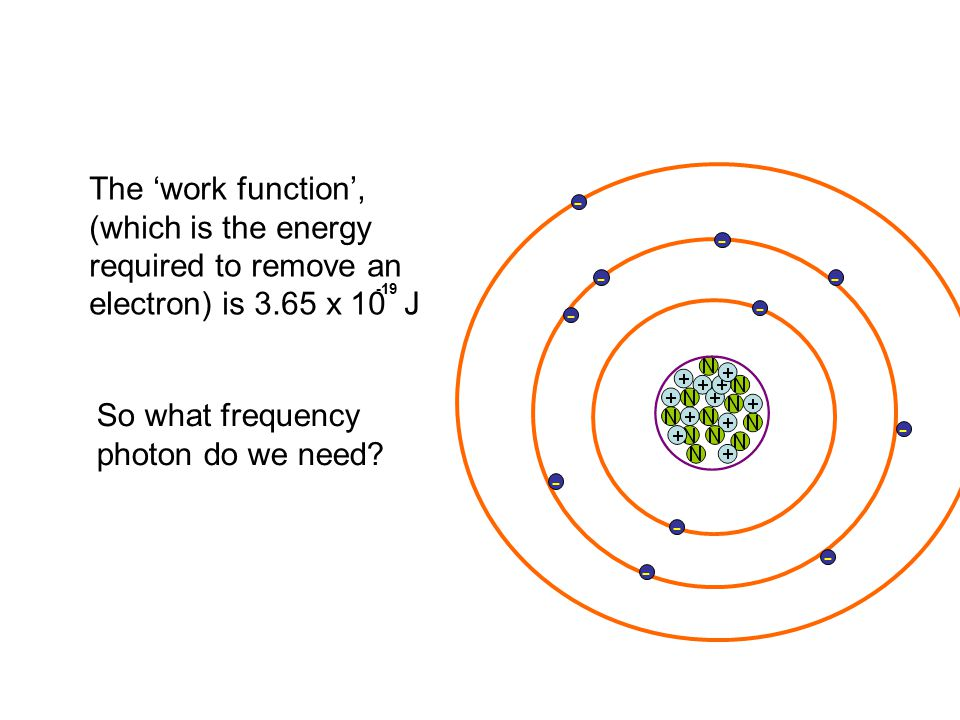 The 'work function', (which is the energy required to remove an electron) is 3.65 x 10 J -19 So what frequency photon do we need.