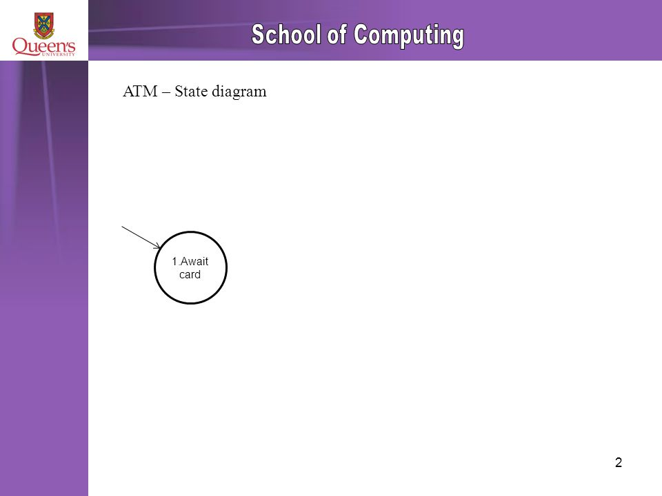 2 ATM – State diagram 1.Await card