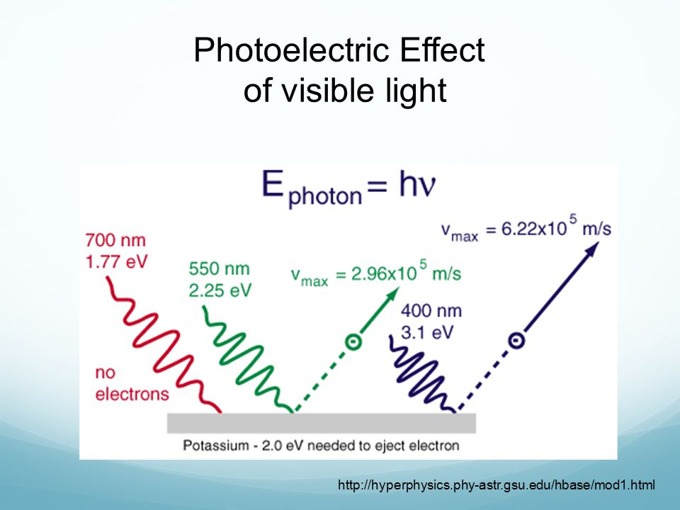 Photoelectric Effect of visible light http://hyperphysics.phy-astr.gsu.edu/hbase/mod1.html