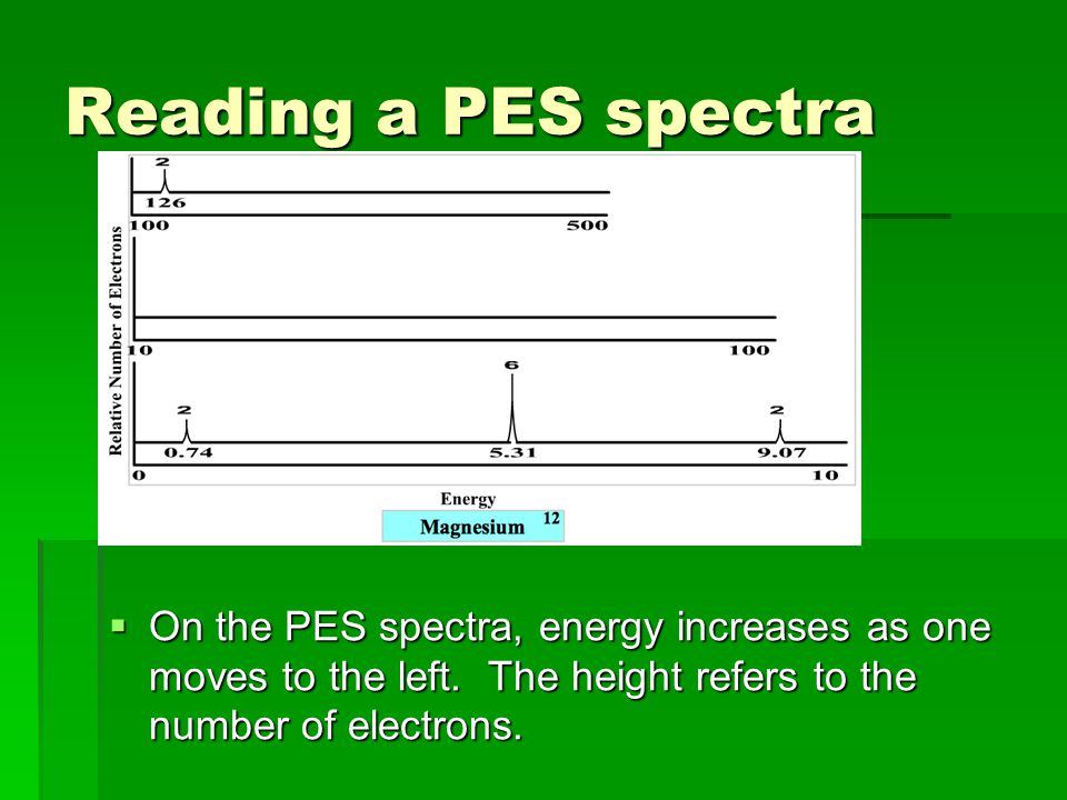 Reading a PES spectra  On the PES spectra, energy increases as one moves to the left.