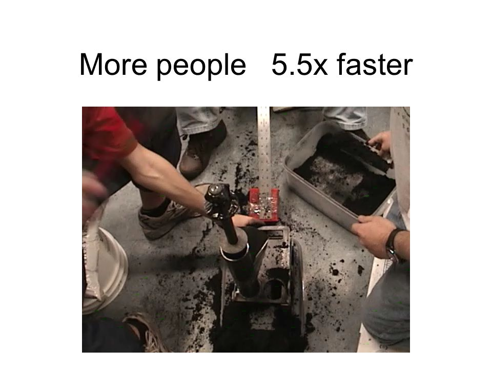 More people 5.5x faster