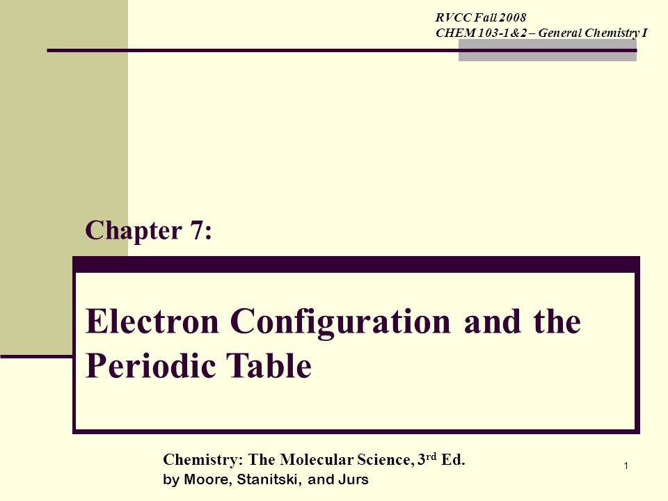 1 RVCC Fall 2008 CHEM 103-1&2 – General Chemistry I Chapter 7: Electron Configuration and the Periodic Table Chemistry: The Molecular Science, 3 rd Ed