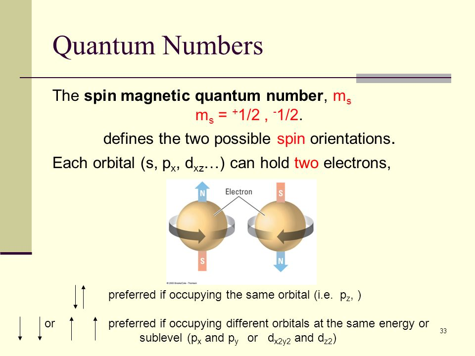 33 Quantum Numbers The spin magnetic quantum number, m s m s = + 1/2, - 1/2. defines the two possible spin orientations. Each orbital (s, p x, d xz …)