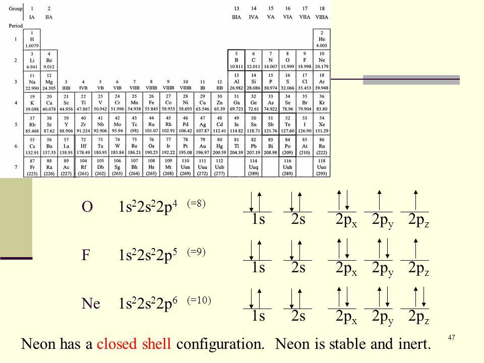47 O1s 2 2s 2 2p 4 (=8) 1s2s2p x 2p y 2p z F1s 2 2s 2 2p 5 (=9) 1s2s2p x 2p y 2p z Ne1s 2 2s 2 2p 6 (=10) 1s2s2p x 2p y 2p z Neon has a closed shell configuration.