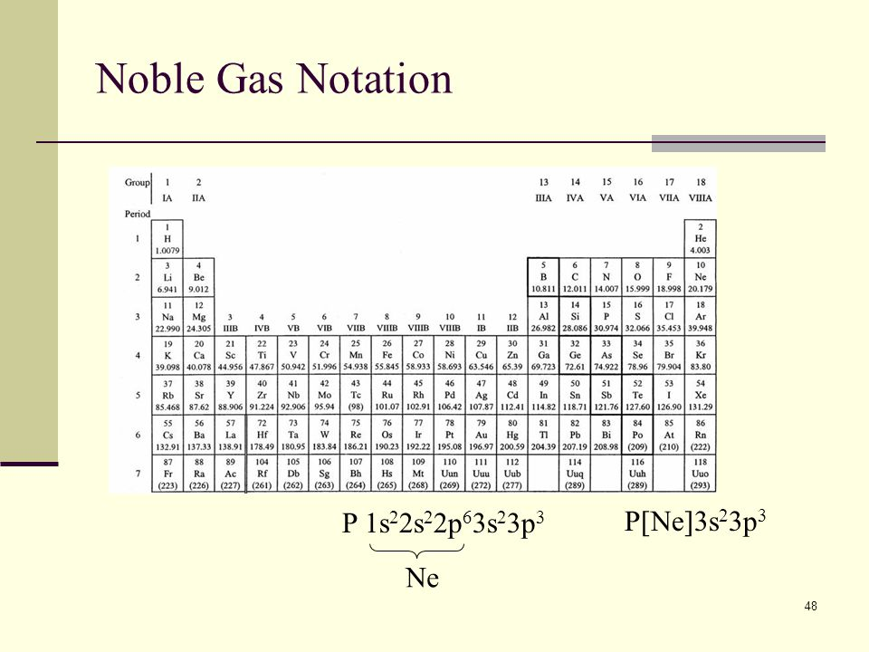 48 Noble Gas Notation P 1s 2 2s 2 2p 6 3s 2 3p 3 P[Ne]3s 2 3p 3 Ne