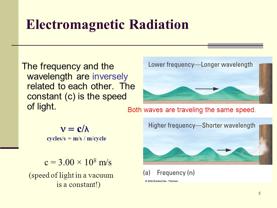6 Example 1 Calculate the frequency of X-ray that has a wavelength of 8.21 nm.