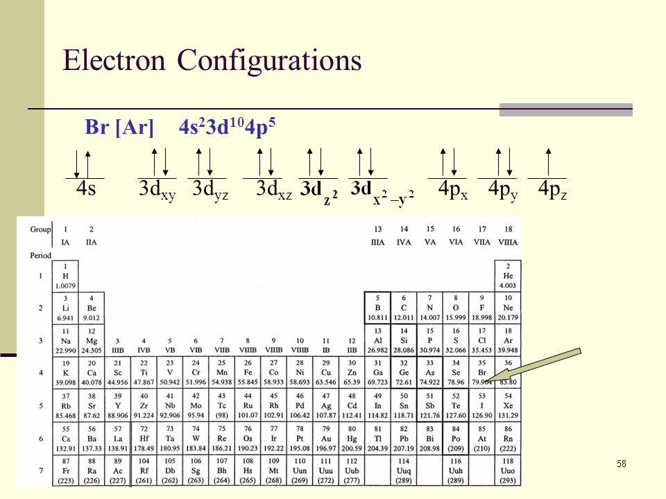 58 Electron Configurations 4s 2 3d 10 4p 5 4s3d xy 3d yz 3d xz 4p x 4p y 4p z Br [Ar]