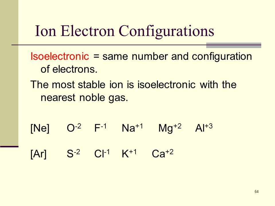 Isoelectronic = same number and configuration of electrons. The most stable ion is isoelectronic with the nearest noble gas. [Ne] O -2 F -1 Na +1 Mg +