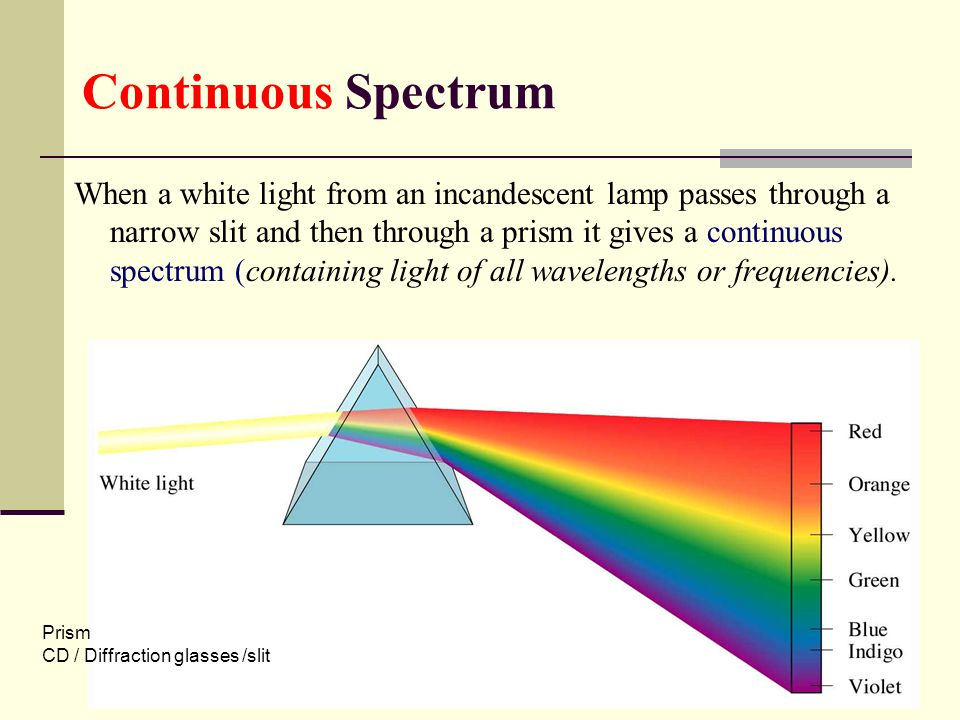 7 Continuous Spectrum When a white light from an incandescent lamp passes through a narrow slit and then through a prism it gives a continuous spectru