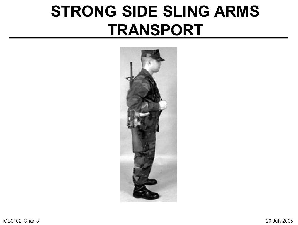 WEAK SIDE SLING ARMS TRANSPORT ICS0102, Chart 9 20 July 2005