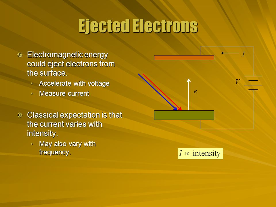Ejected Electrons  Electromagnetic energy could eject electrons from the surface.