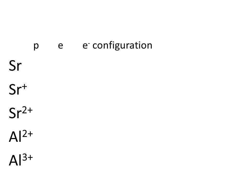 pee - configuration Sr Sr + Sr 2+ Al 2+ Al 3+ Ions