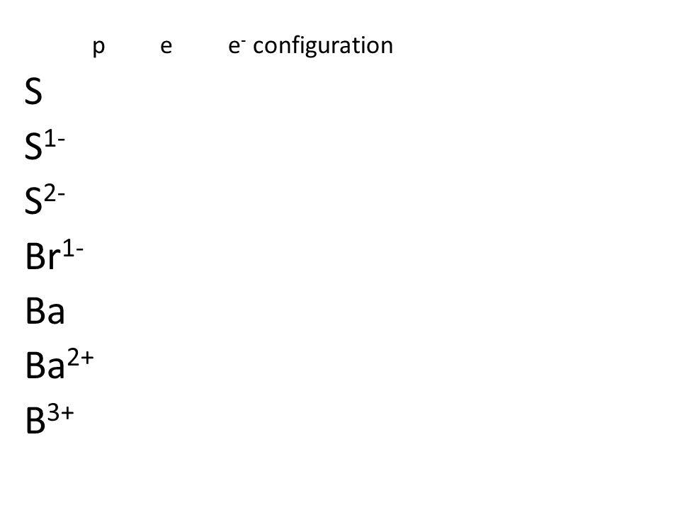 pee - configuration S S 1- S 2- Br 1- Ba Ba 2+ B 3+ Ions