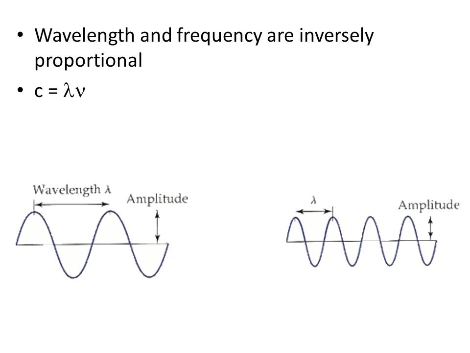 Wavelength and frequency are inversely proportional c =