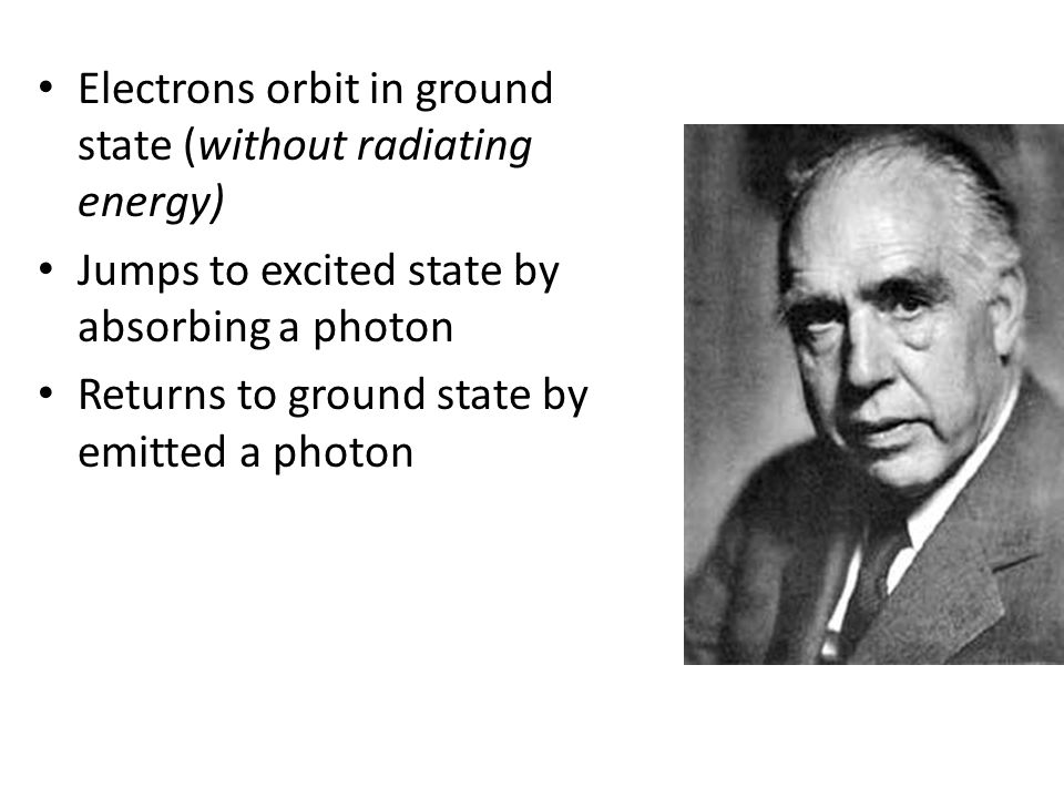 Electrons orbit in ground state (without radiating energy) Jumps to excited state by absorbing a photon Returns to ground state by emitted a photon