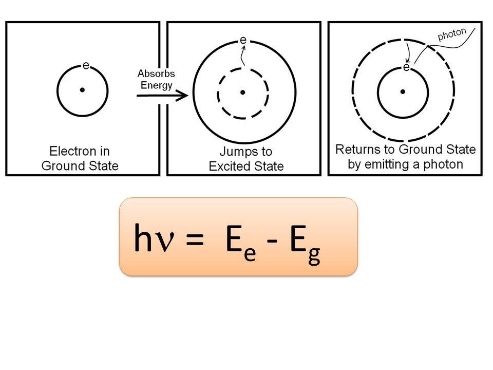 h = E e - E g