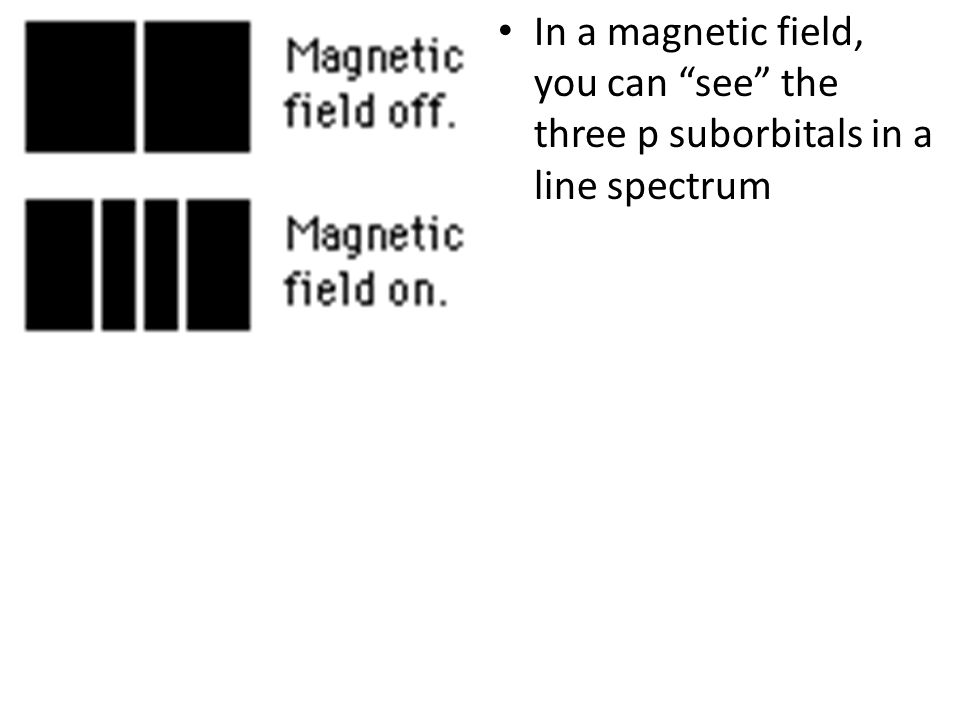 In a magnetic field, you can see the three p suborbitals in a line spectrum