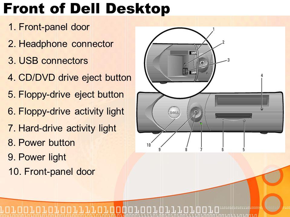 Front of Dell Desktop 1. Front-panel door 2. Headphone connector 3.