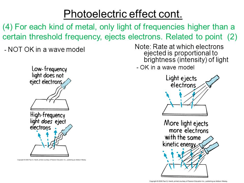 Photoelectric effect cont. Note: Rate at which electrons ejected is proportional to brightness (intensity) of light - OK in a wave model (4) For each