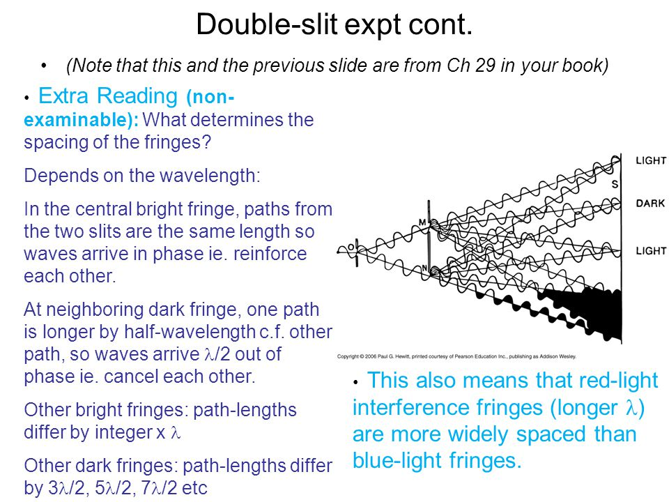 Double-slit expt cont. (Note that this and the previous slide are from Ch 29 in your book) Extra Reading (non- examinable): What determines the spacin