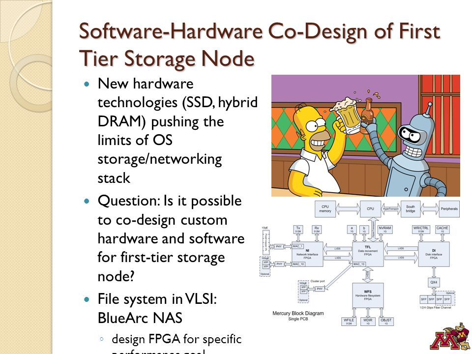 Software-Hardware Co-Design of First Tier Storage Node New hardware technologies (SSD, hybrid DRAM) pushing the limits of OS storage/networking stack Question: Is it possible to co-design custom hardware and software for first-tier storage node.