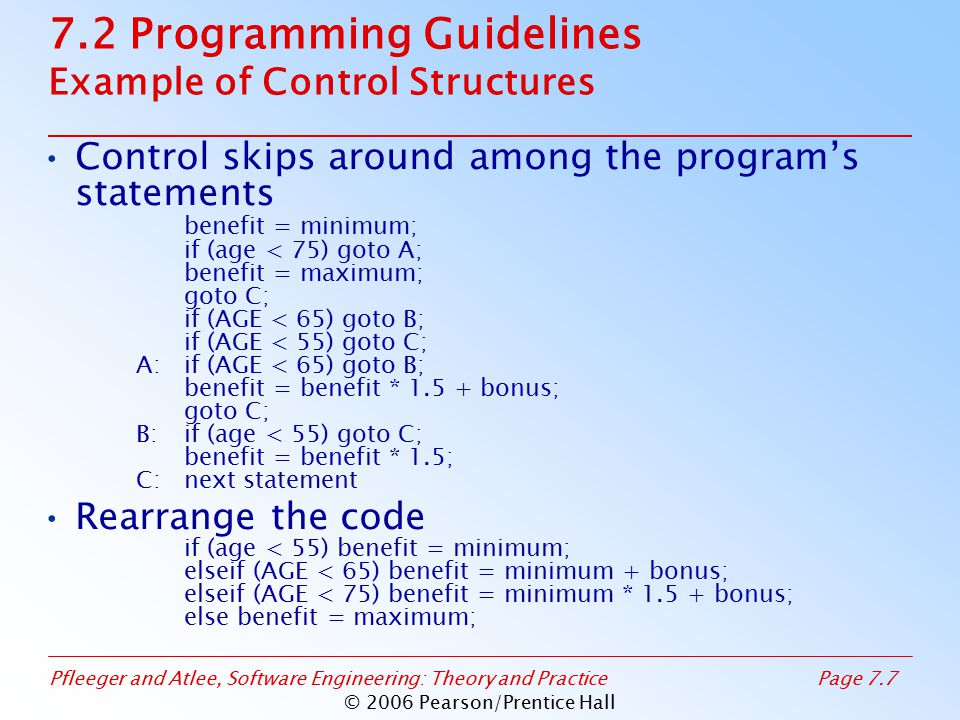 Pfleeger and Atlee, Software Engineering: Theory and PracticePage 7.18 © 2006 Pearson/Prentice Hall 7.2 Programming Guidelines Consumer Reuse Four key characteristics to check about components to reuse –Does the component perform the function or provide the data needed.