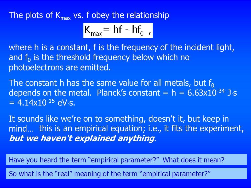 The plots of K max vs.