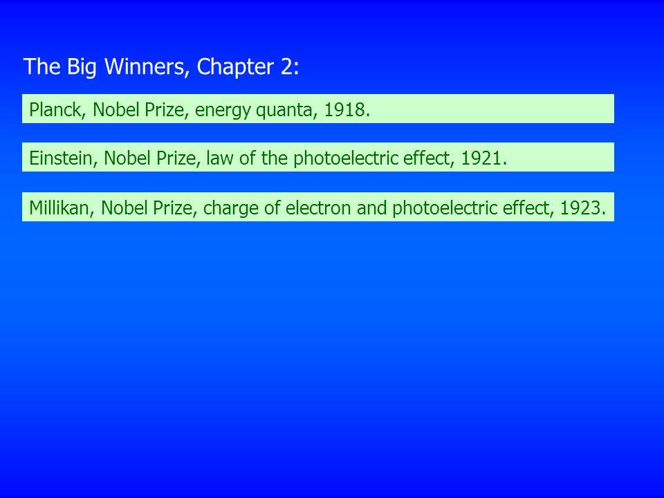 Planck, Nobel Prize, energy quanta, 1918.
