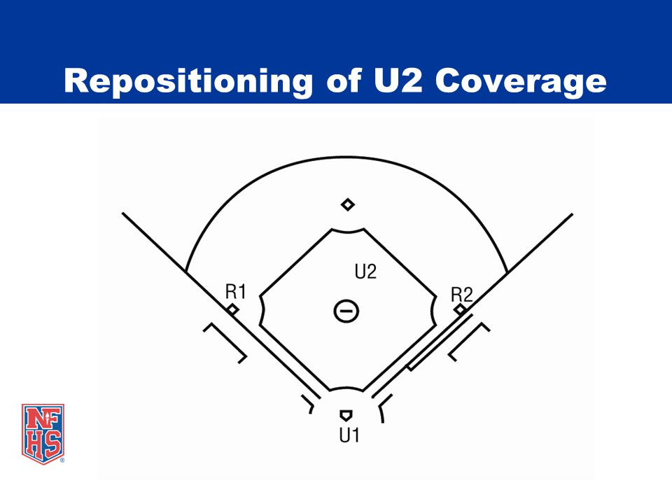 Repositioning of U2 Coverage