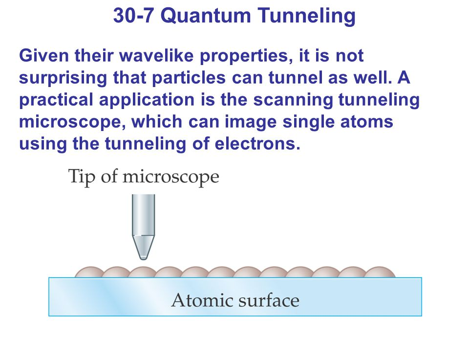 30-7 Quantum Tunneling Given their wavelike properties, it is not surprising that particles can tunnel as well.