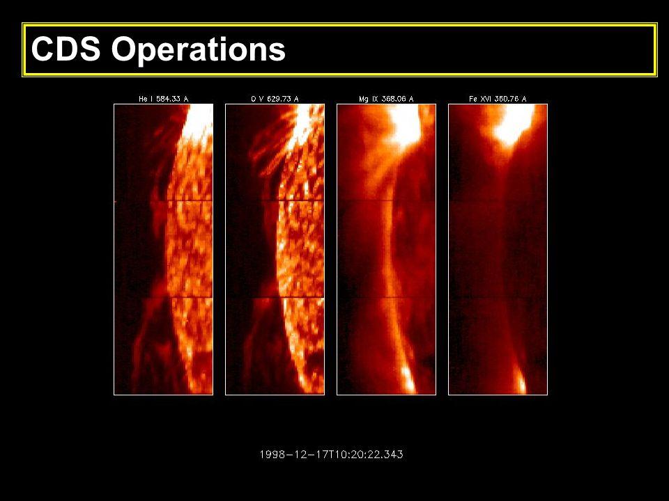 CDS Operations