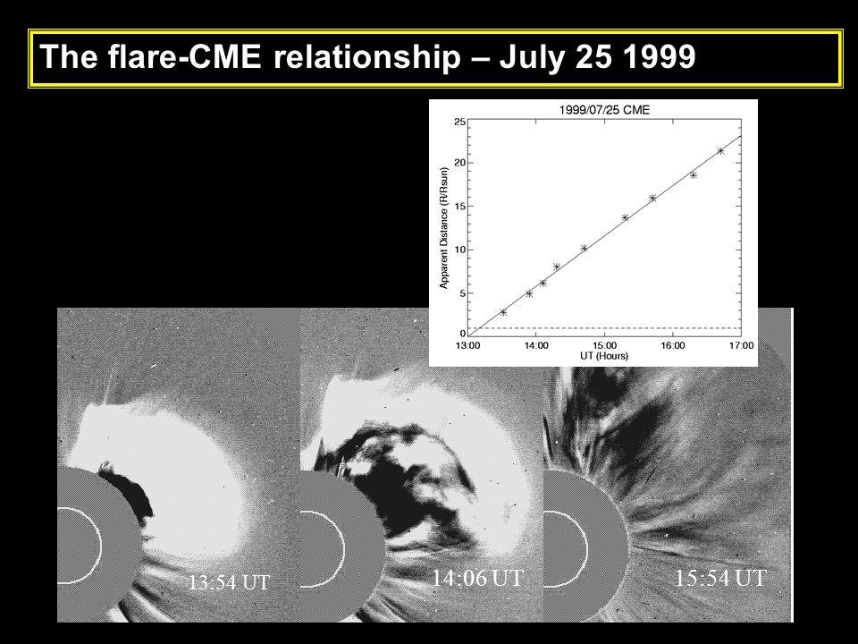 The flare-CME relationship – July 25 1999 13:54 UT 14:06 UT15:54 UT