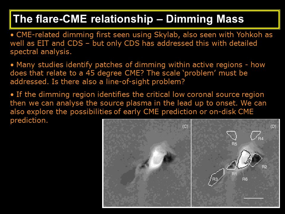 CME-related dimming first seen using Skylab, also seen with Yohkoh as well as EIT and CDS – but only CDS has addressed this with detailed spectral analysis.