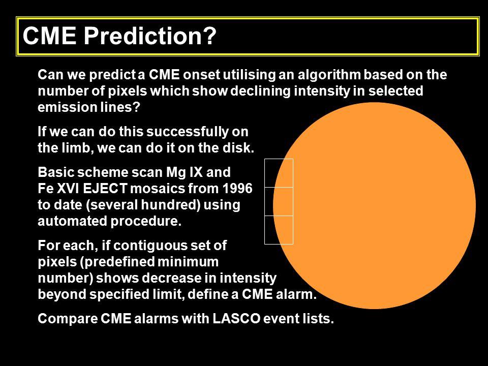 CME Prediction.