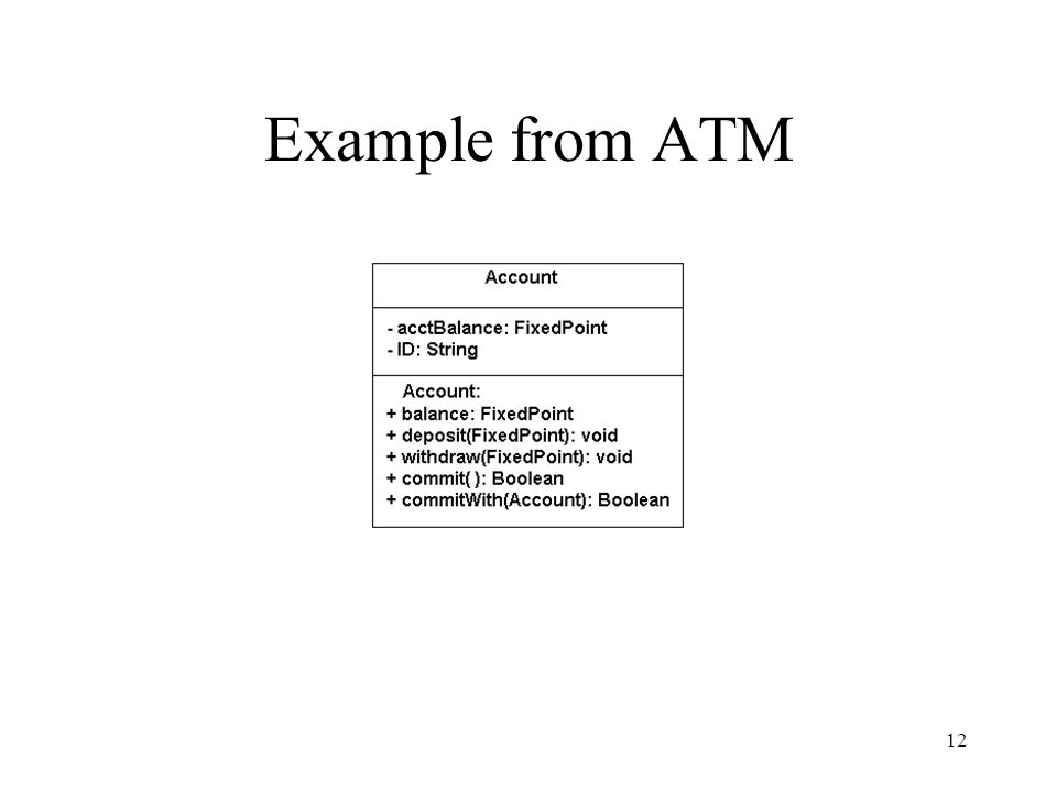 12 Example from ATM