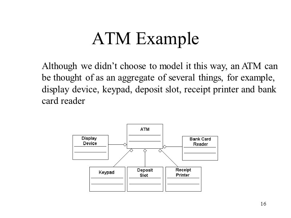 16 ATM Example Although we didn't choose to model it this way, an ATM can be thought of as an aggregate of several things, for example, display device, keypad, deposit slot, receipt printer and bank card reader