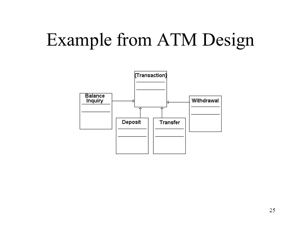 25 Example from ATM Design