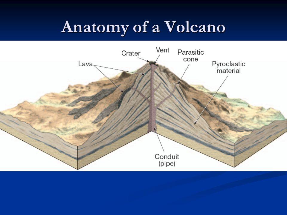 Anatomy of a Volcano