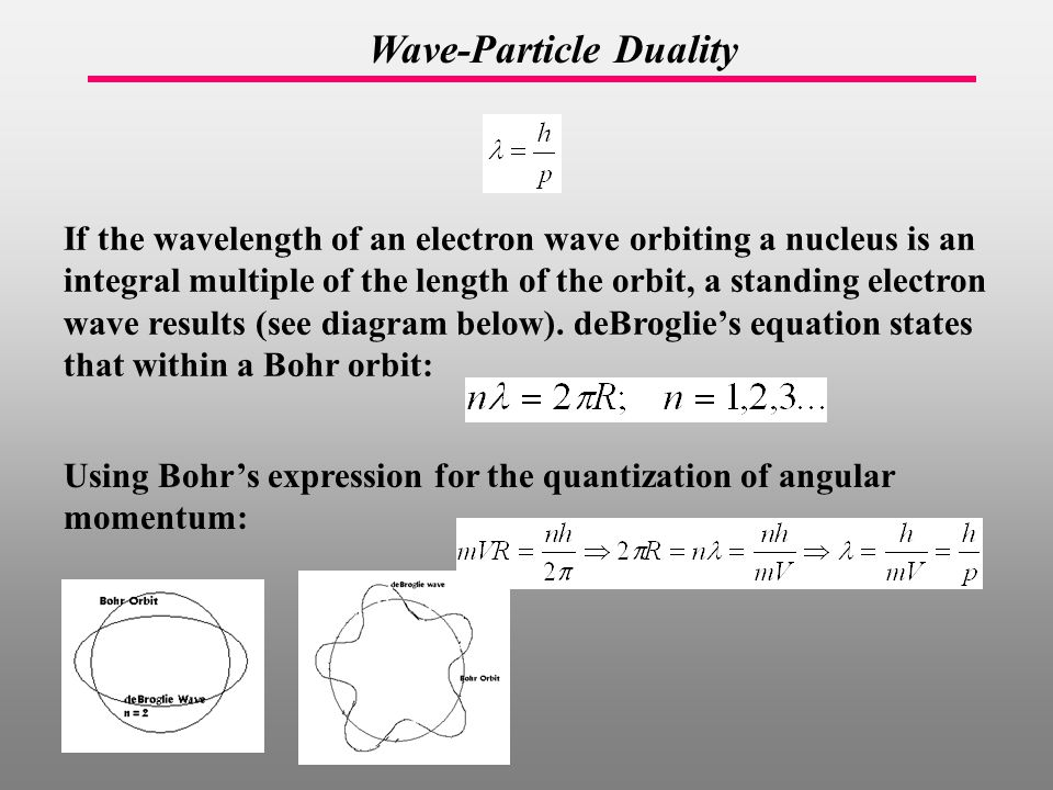 Wave-Particle Duality If the wavelength of an electron wave orbiting a nucleus is an integral multiple of the length of the orbit, a standing electron wave results (see diagram below).