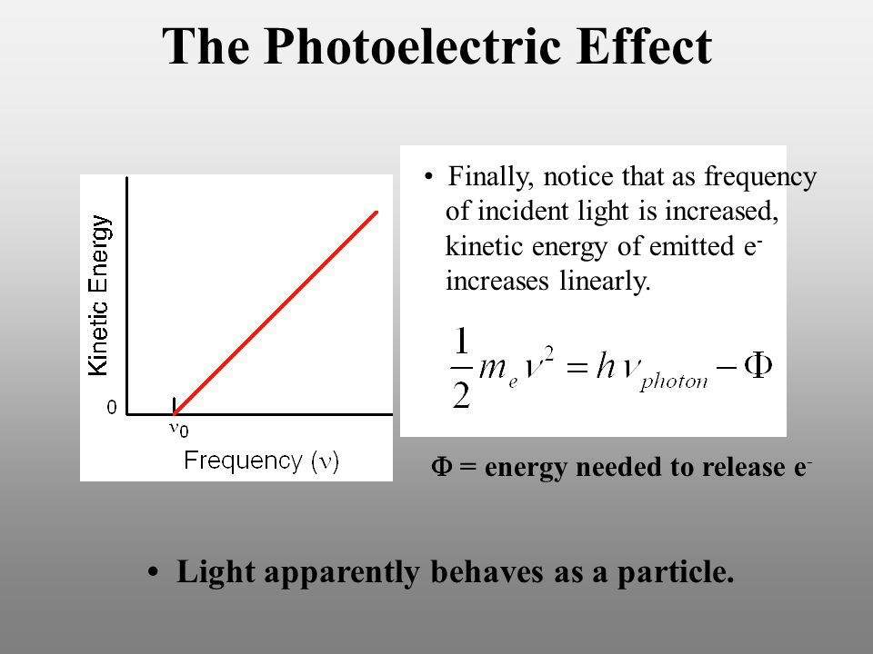 The Photoelectric Effect Finally, notice that as frequency of incident light is increased, kinetic energy of emitted e - increases linearly.